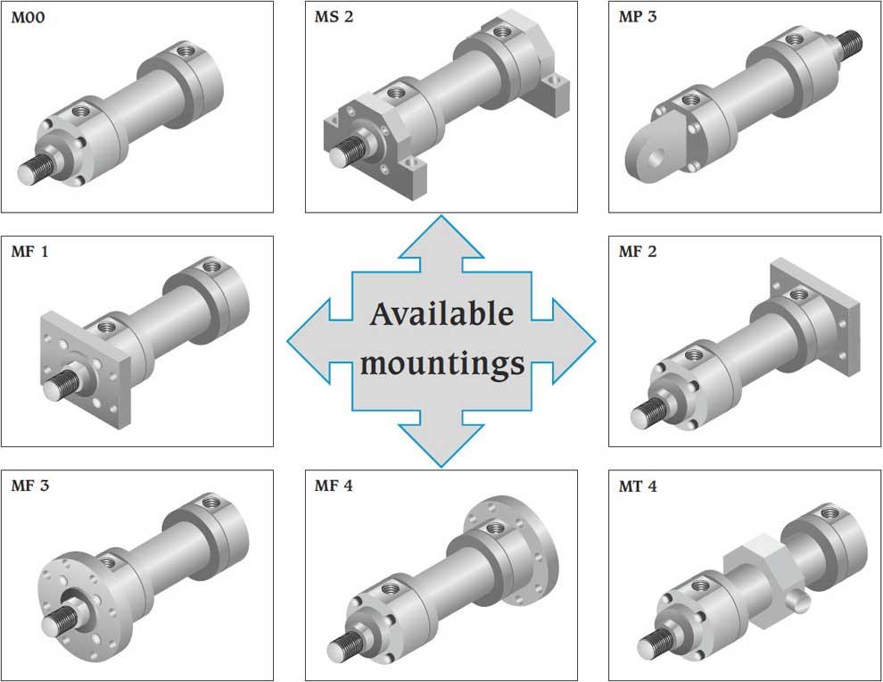 Hydraulic Cylinders - UN Series